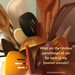Kitchen - what are the relative percentages of use for each of my utensils?